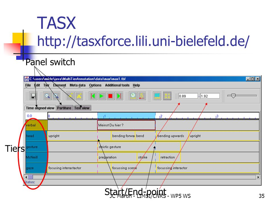 JC Martin - LIMSI/CNRS - WP5 WS35 TASX http://tasxforce.lili.uni-bielefeld.de/ Tiers Panel switch Start/End-point