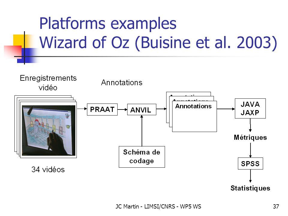 JC Martin - LIMSI/CNRS - WP5 WS37 Platforms examples Wizard of Oz (Buisine et al. 2003)