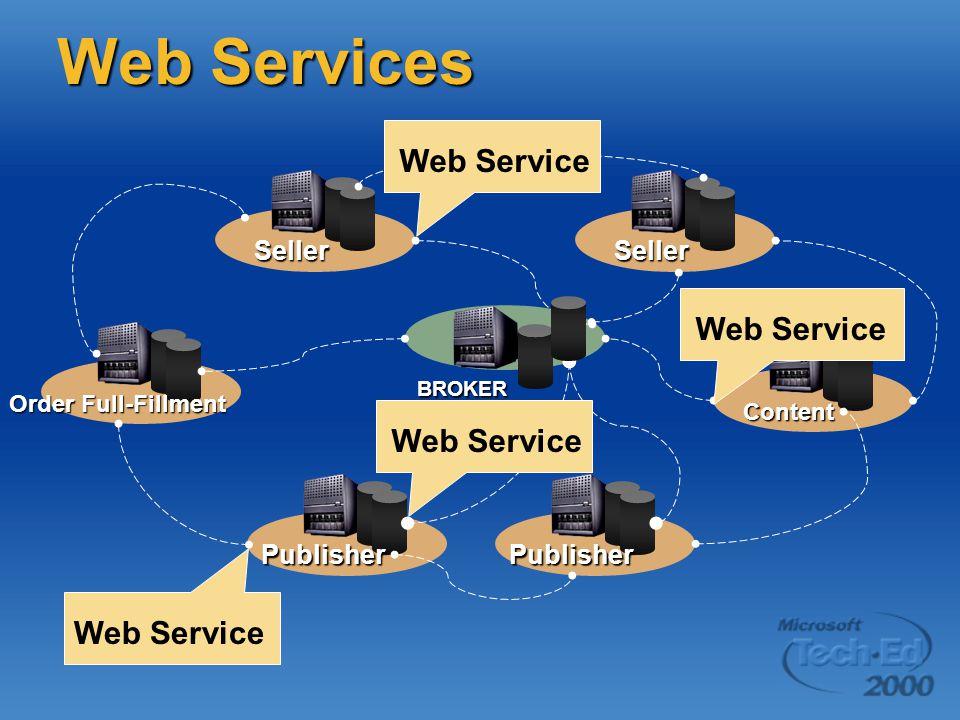 Web Services Publisher Seller BROKER Seller Order Full-Fillment Content Publisher Web Service