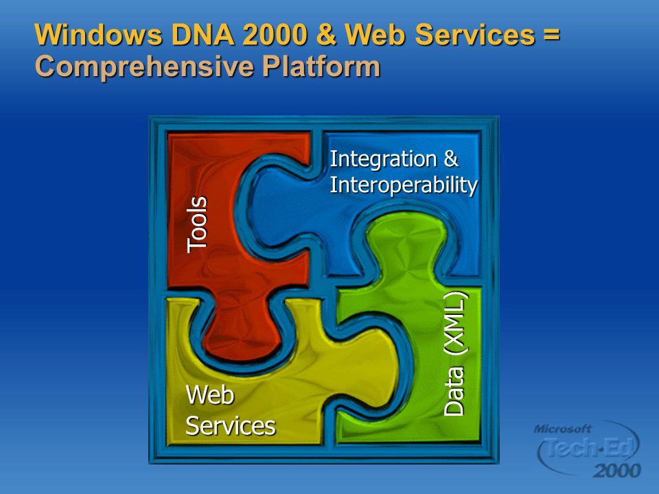 Windows DNA 2000 & Web Services = Comprehensive Platform Tools Web Services Integration & Interoperability Data (XML)