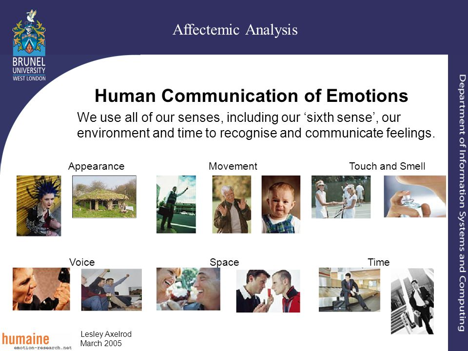 Affectemic Analysis Lesley Axelrod March 2005 Human Communication of Emotions We use all of our senses, including our 'sixth sense', our environment and time to recognise and communicate feelings.