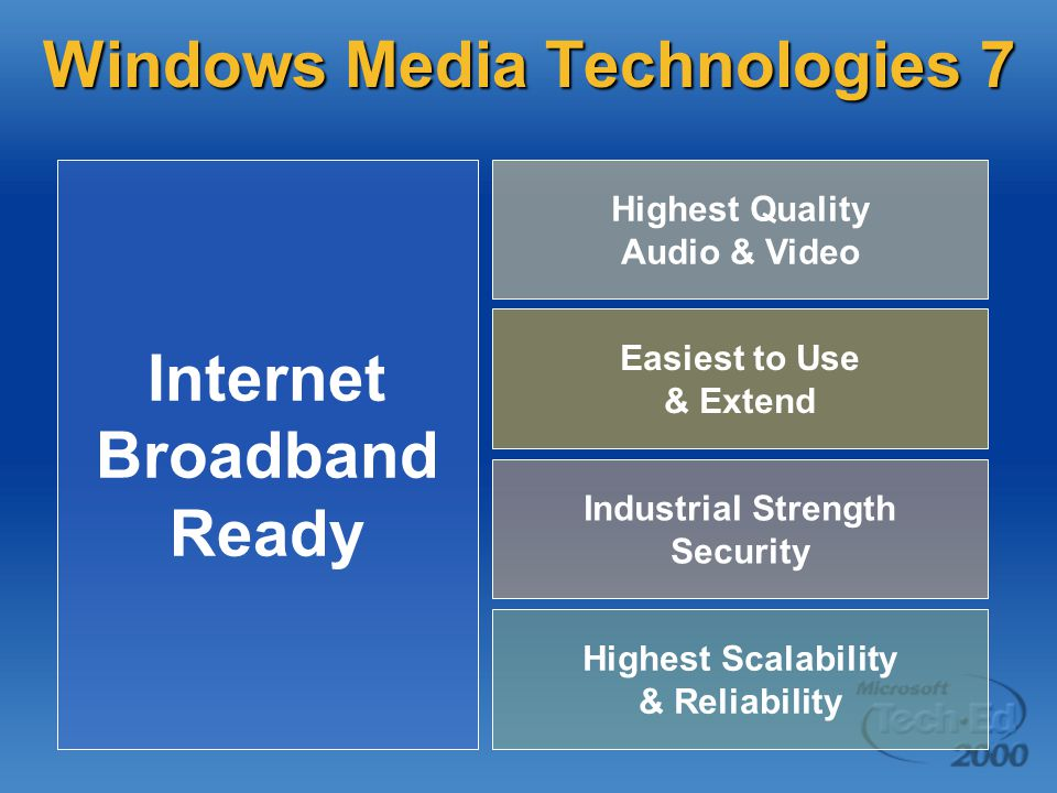 Windows Media Technologies 7 Internet Broadband Ready Highest Quality Audio & Video Industrial Strength Security Highest Scalability & Reliability Easiest to Use & Extend