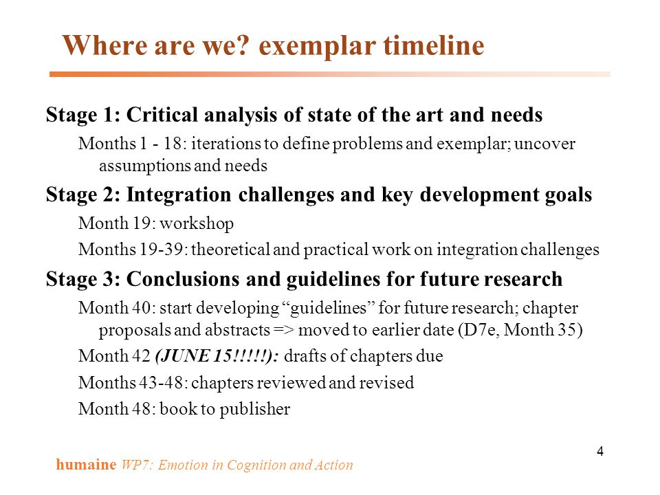 35 humaine WP7: Emotion in Cognition and Action Express and development Tasks Cross-disciplinary critical analysis models of expression in development Sample key work in psychology to inspire / support robotic studies Normal & impaired development of emotional resonance & recognition Perception of emotion in human vs robot Use of FACS for robots Implementing & testing in robots selected key aspects: Development of emotional expression related to social interaction Use of expression as signalling for communication (no link to internal emotional state) Use of expression as manifestation of an internal emotional state