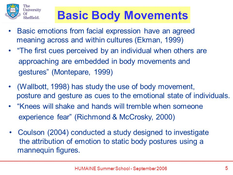 HUMAINE Summer School - September 2006 5 Basic Body Movements Basic emotions from facial expression have an agreed meaning across and within cultures (Ekman, 1999) The first cues perceived by an individual when others are approaching are embedded in body movements and gestures (Montepare, 1999) (Wallbott, 1998) has study the use of body movement, posture and gesture as cues to the emotional state of individuals.