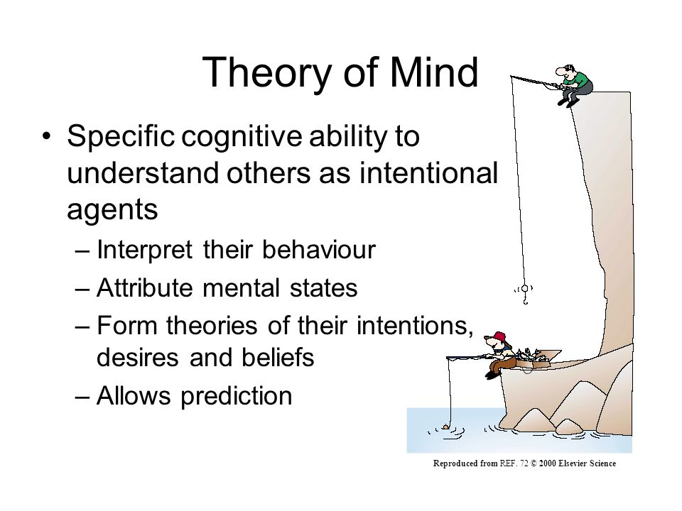 Theory of Mind Specific cognitive ability to understand others as intentional agents –Interpret their behaviour –Attribute mental states –Form theories of their intentions, desires and beliefs –Allows prediction Reproduced from REF.