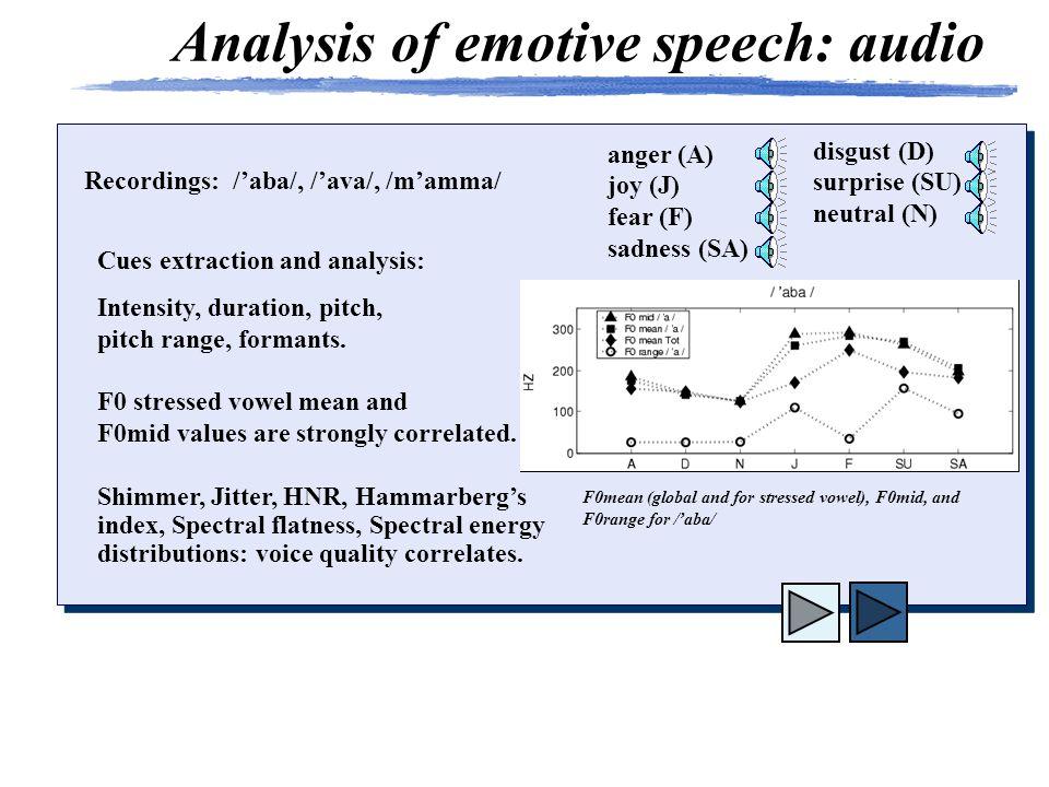PF-STAR: emotional speech synthesis Istituto di Scienze e Tecnologie della Cognizione, Sezione di Padova – Fonetica e Dialettologia , CNR