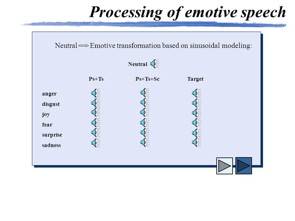 Processing of emotive speech Neutral Target Disgust Target Sadness Disgust Sadness Results: Time-stretch and (formant preserving) pitch shift alone can't account for the principal emotion related cues Spectral conversion can account for some of the emotion cues Disgust (Ps+Ts) Sadness (Ps+Ts) Neutral Emotive transformation based on sinusoidal modeling:
