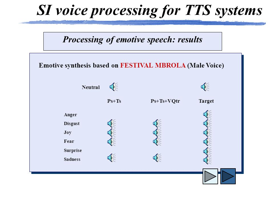 SI voice processing for TTS systems Processing of emotive speech: results Emotive synthesis based on FESTIVAL MBROLA (Male Voice) Neutral Anger Disgust Joy Fear Surprise Sadness Ps+TsPs+Ts+VQtrTarget