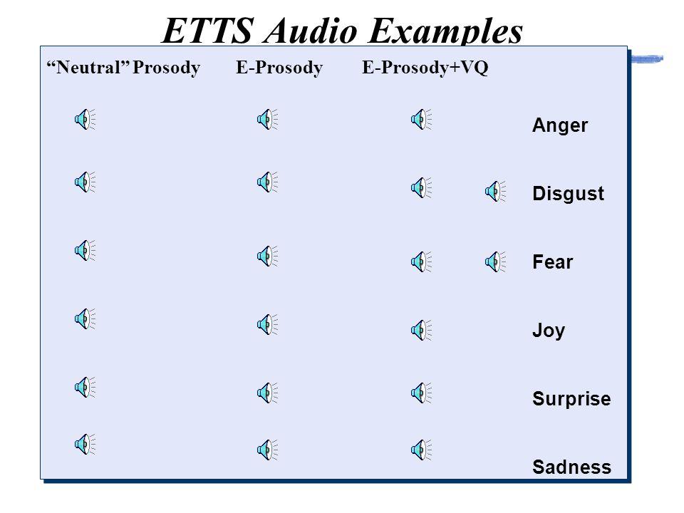 ETTS Audio Examples Neutral Prosody Anger Disgust Fear Joy Surprise Sadness E-ProsodyE-Prosody+VQ