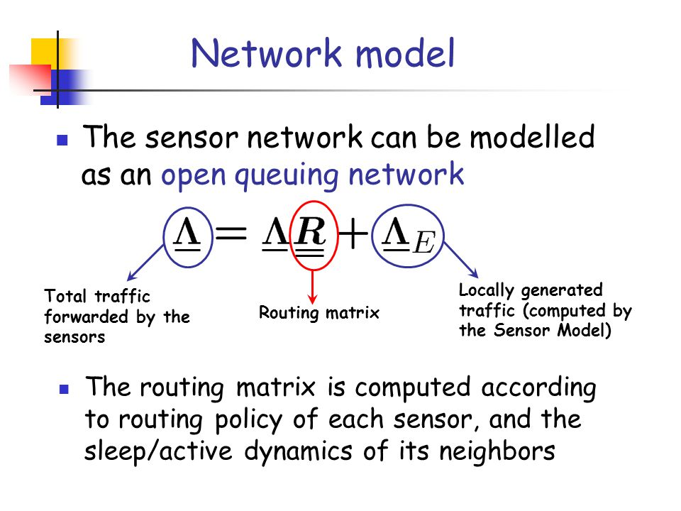 Network model The sensor network can be modelled as an open queuing network Locally generated traffic (computed by the Sensor Model) Total traffic forwarded by the sensors Routing matrix The routing matrix is computed according to routing policy of each sensor, and the sleep/active dynamics of its neighbors
