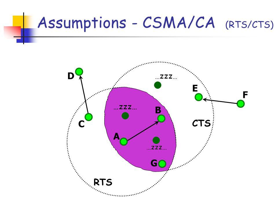 Assumptions - CSMA/CA (RTS/CTS) … zzz … A B C D E F G RTS CTS