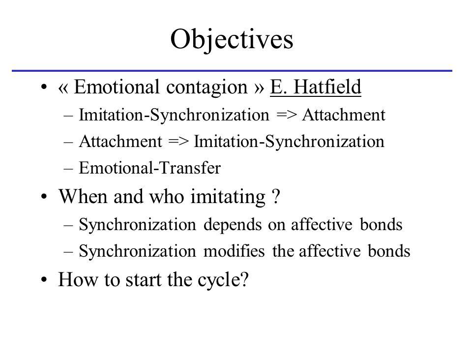 Objectives « Emotional contagion » E. Hatfield –Imitation-Synchronization => Attachment –Attachment => Imitation-Synchronization –Emotional-Transfer W