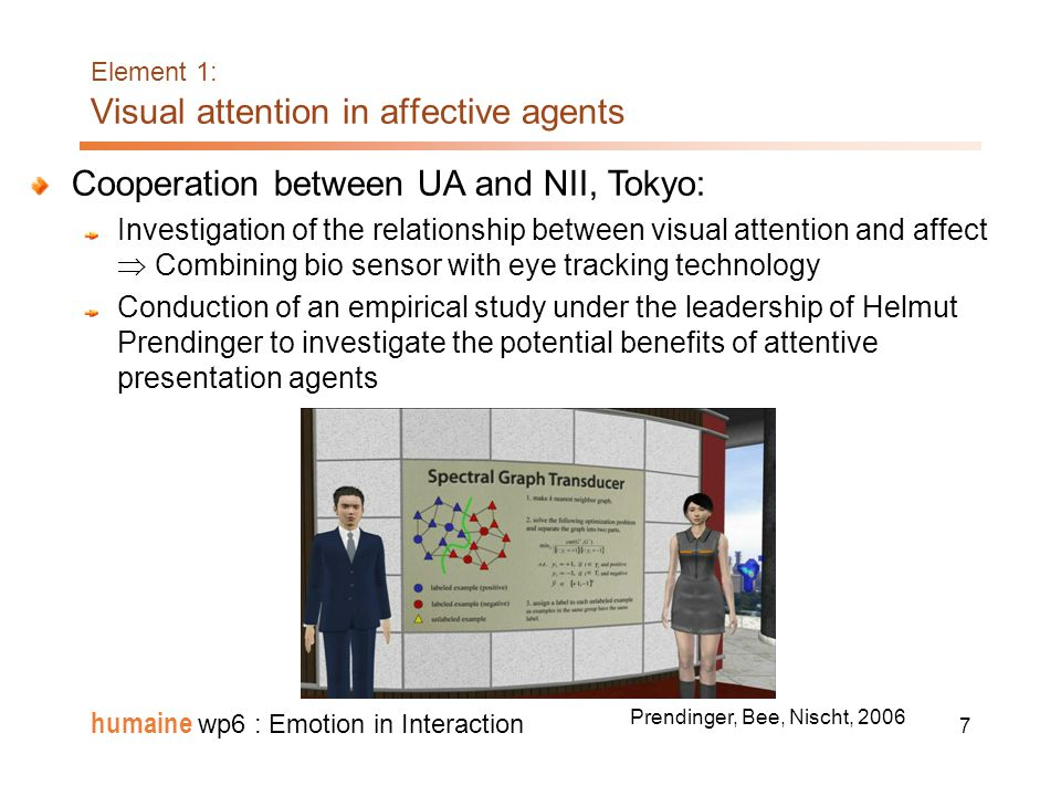 6 humaine wp6 : Emotion in Interaction Element 1: Cognitive influence on actions: DEMO - UA Reaction to Agent's expressions (UA) Integration of tangib