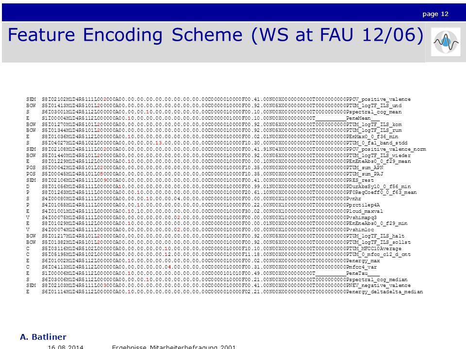 Seite 12 A. Batliner Click to edit Master title style 16.08.2014Ergebnisse Mitarbeiterbefragung 2001 page 12 SEM S8I02102M1D4R5111L002000A00.00.00.00.