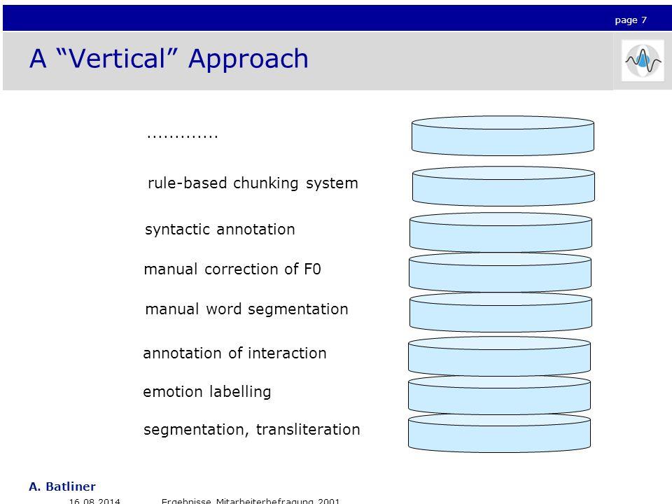 """Seite 7 A. Batliner Click to edit Master title style 16.08.2014Ergebnisse Mitarbeiterbefragung 2001 page 7 A """"Vertical"""" Approach segmentation, transli"""