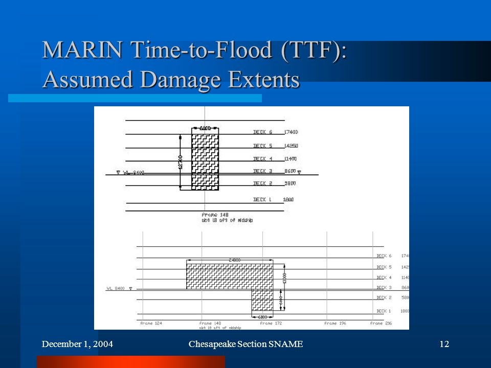 December 1, 2004Chesapeake Section SNAME12 MARIN Time-to-Flood (TTF): Assumed Damage Extents