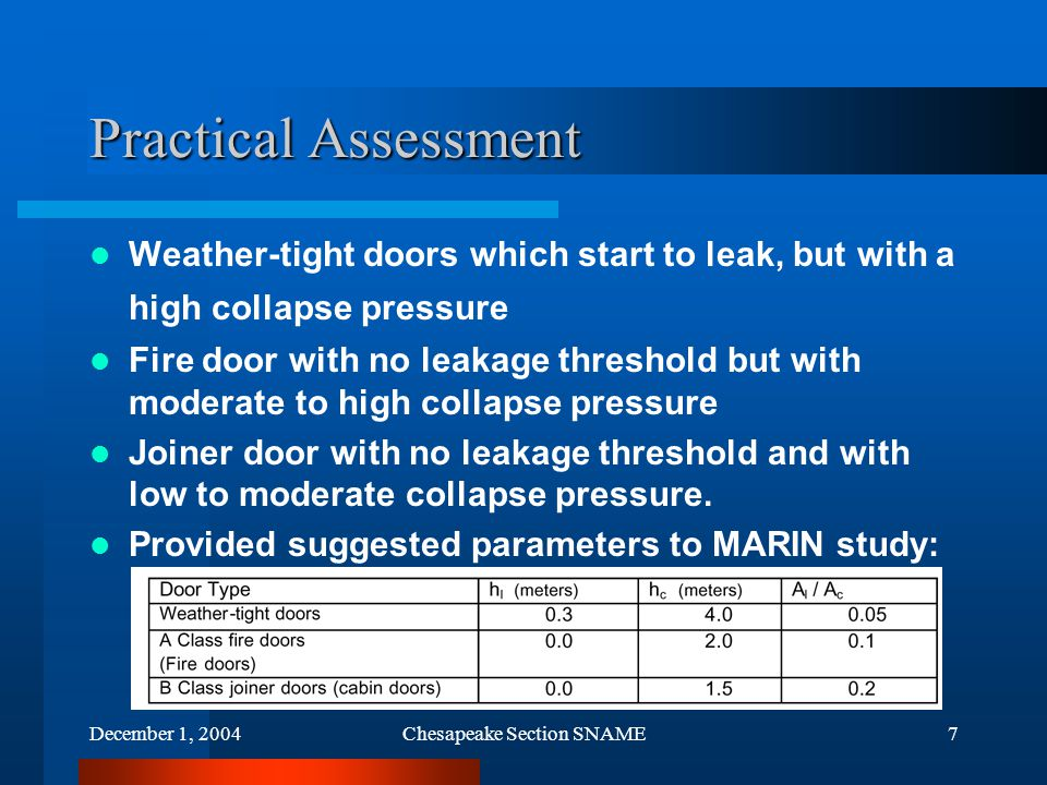 December 1, 2004Chesapeake Section SNAME7 Practical Assessment Weather-tight doors which start to leak, but with a high collapse pressure Fire door with no leakage threshold but with moderate to high collapse pressure Joiner door with no leakage threshold and with low to moderate collapse pressure.