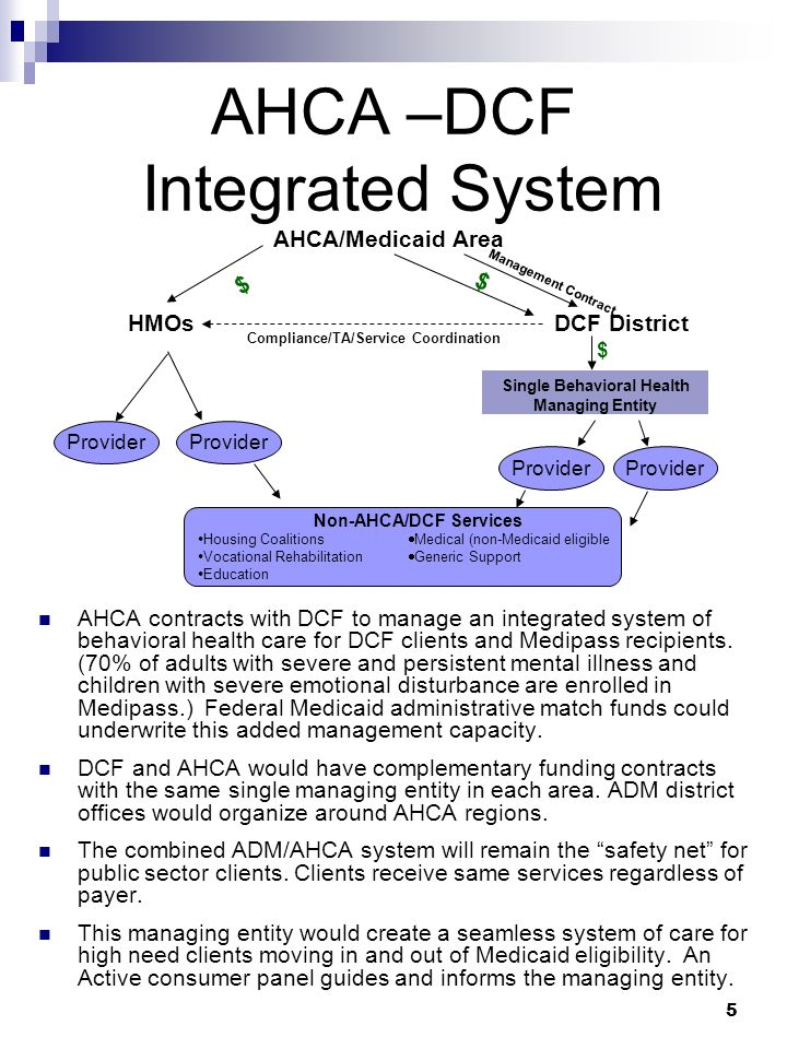 5 AHCA –DCF Integrated System AHCA contracts with DCF to manage an integrated system of behavioral health care for DCF clients and Medipass recipients.