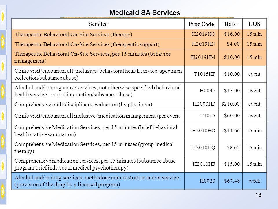 13 Service Proc Code RateUOS Therapeutic Behavioral On-Site Services (therapy) H2019HO$16.0015 min Therapeutic Behavioral On-Site Services (therapeuti