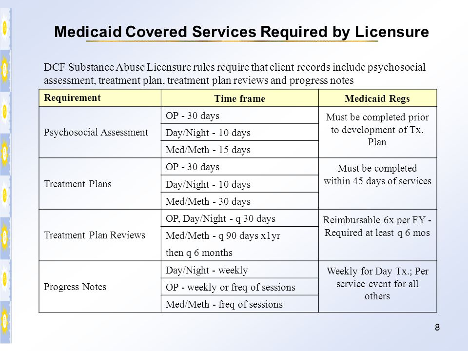 8 Medicaid Covered Services Required by Licensure DCF Substance Abuse Licensure rules require that client records include psychosocial assessment, tre