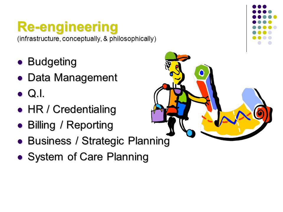 Re-engineering (infrastructure, conceptually, & philosophically) Budgeting Budgeting Data Management Data Management Q.I.