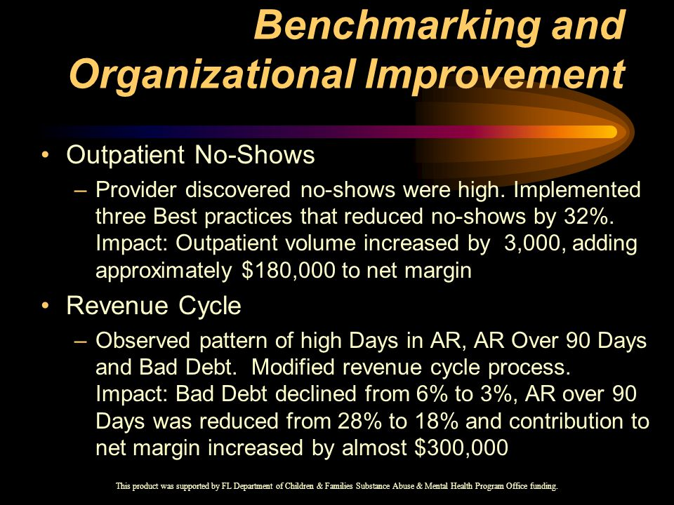 Benchmarking and Organizational Improvement Outpatient No-Shows –Provider discovered no-shows were high.