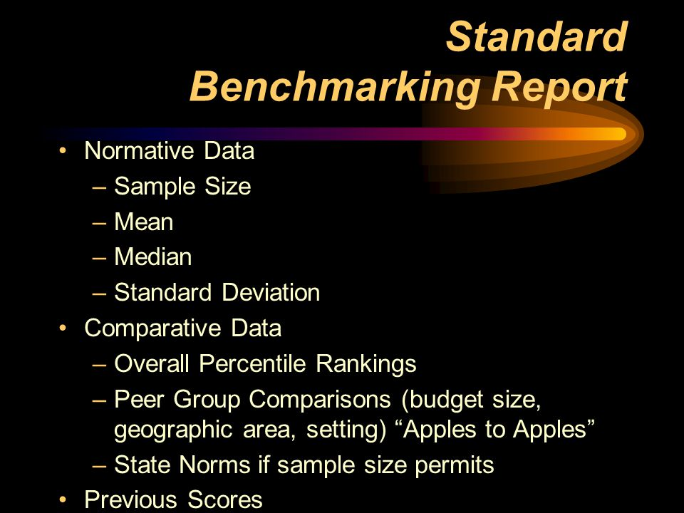 Standard Benchmarking Report Normative Data –Sample Size –Mean –Median –Standard Deviation Comparative Data –Overall Percentile Rankings –Peer Group Comparisons (budget size, geographic area, setting) Apples to Apples –State Norms if sample size permits Previous Scores