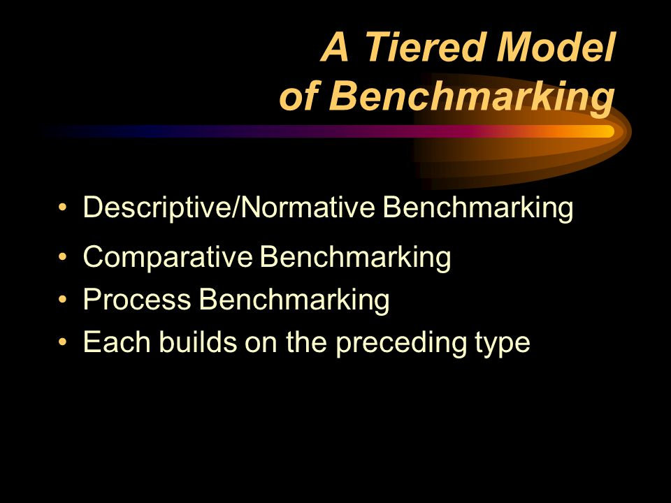 A Tiered Model of Benchmarking Descriptive/Normative Benchmarking Comparative Benchmarking Process Benchmarking Each builds on the preceding type