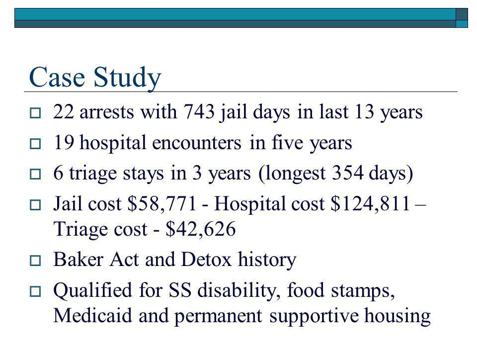 Case Study  22 arrests with 743 jail days in last 13 years  19 hospital encounters in five years  6 triage stays in 3 years (longest 354 days)  Jail cost $58,771 - Hospital cost $124,811 – Triage cost - $42,626  Baker Act and Detox history  Qualified for SS disability, food stamps, Medicaid and permanent supportive housing