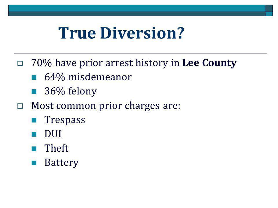 True Diversion.
