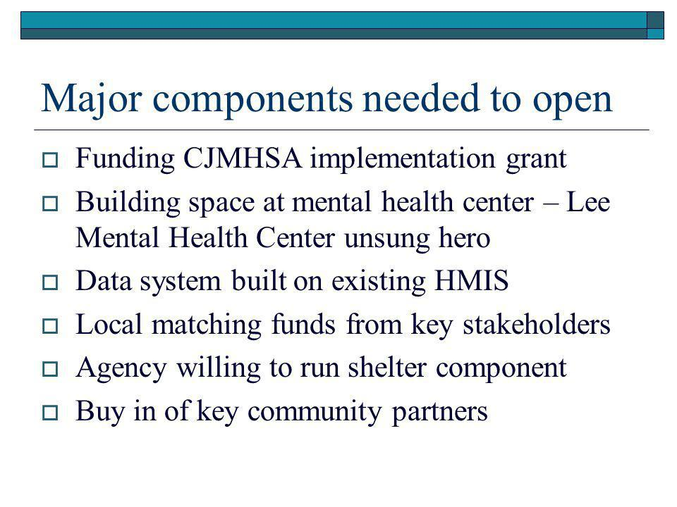 Major components needed to open  Funding CJMHSA implementation grant  Building space at mental health center – Lee Mental Health Center unsung hero  Data system built on existing HMIS  Local matching funds from key stakeholders  Agency willing to run shelter component  Buy in of key community partners