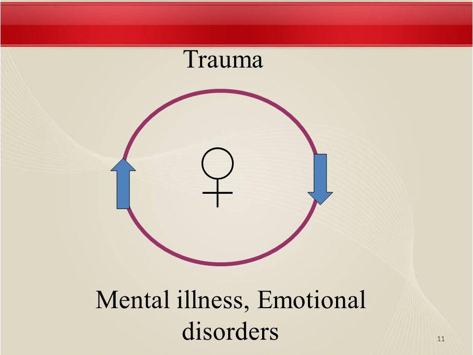 11 Trauma Mental illness, Emotional disorders ♀