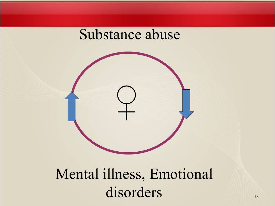 13 Substance abuse Mental illness, Emotional disorders ♀