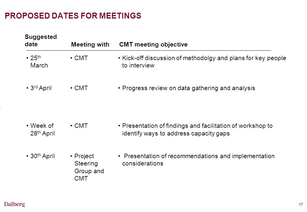 17 PROPOSED DATES FOR MEETINGS.