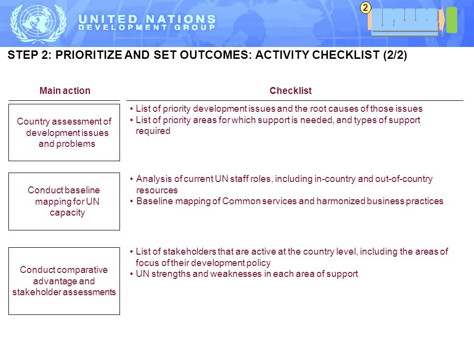 Main action Conduct baseline mapping for UN capacity Checklist Analysis of current UN staff roles, including in-country and out-of-country resources Baseline mapping of Common services and harmonized business practices 2 STEP 2: PRIORITIZE AND SET OUTCOMES: ACTIVITY CHECKLIST (2/2) Country assessment of development issues and problems List of priority development issues and the root causes of those issues List of priority areas for which support is needed, and types of support required Conduct comparative advantage and stakeholder assessments List of stakeholders that are active at the country level, including the areas of focus of their development policy UN strengths and weaknesses in each area of support