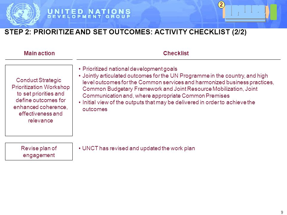 9 Main action Revise plan of engagement Checklist UNCT has revised and updated the work plan 2 STEP 2: PRIORITIZE AND SET OUTCOMES: ACTIVITY CHECKLIST