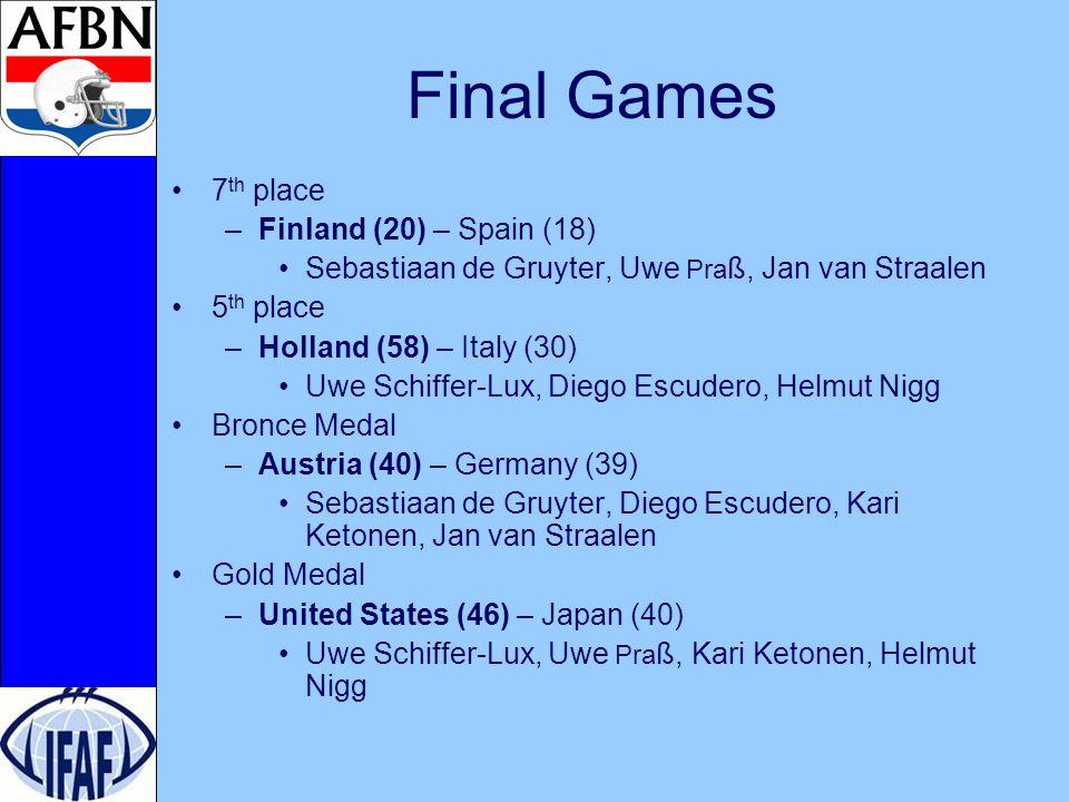 Final Games 7 th place –Finland (20) – Spain (18) Sebastiaan de Gruyter, Uwe Pra ß, Jan van Straalen 5 th place –Holland (58) – Italy (30) Uwe Schiffer-Lux, Diego Escudero, Helmut Nigg Bronce Medal –Austria (40) – Germany (39) Sebastiaan de Gruyter, Diego Escudero, Kari Ketonen, Jan van Straalen Gold Medal –United States (46) – Japan (40) Uwe Schiffer-Lux, Uwe Pra ß, Kari Ketonen, Helmut Nigg