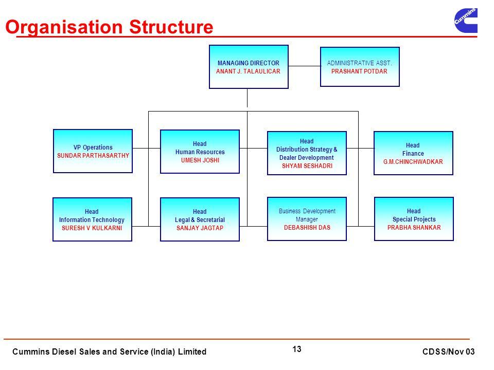 Cummins Diesel Sales and Service (India) Limited CDSS/Nov 03 13 Organisation Structure Head Legal & Secretarial SANJAY JAGTAP Head Information Technol