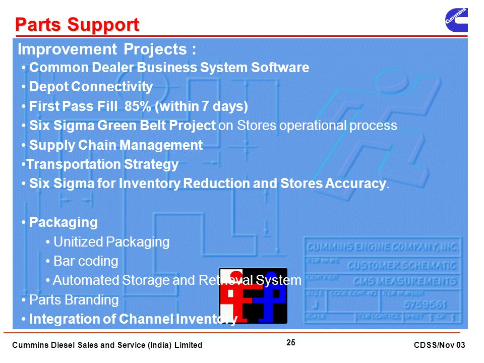 Cummins Diesel Sales and Service (India) Limited CDSS/Nov 03 25 Improvement Projects : Common Dealer Business System Software Depot Connectivity First