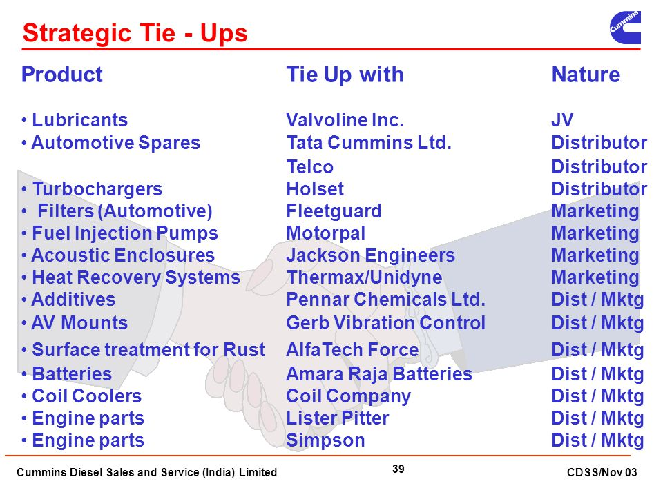 Cummins Diesel Sales and Service (India) Limited CDSS/Nov 03 39 Strategic Tie - Ups ProductTie Up with Nature Lubricants Valvoline Inc.JV Automotive S