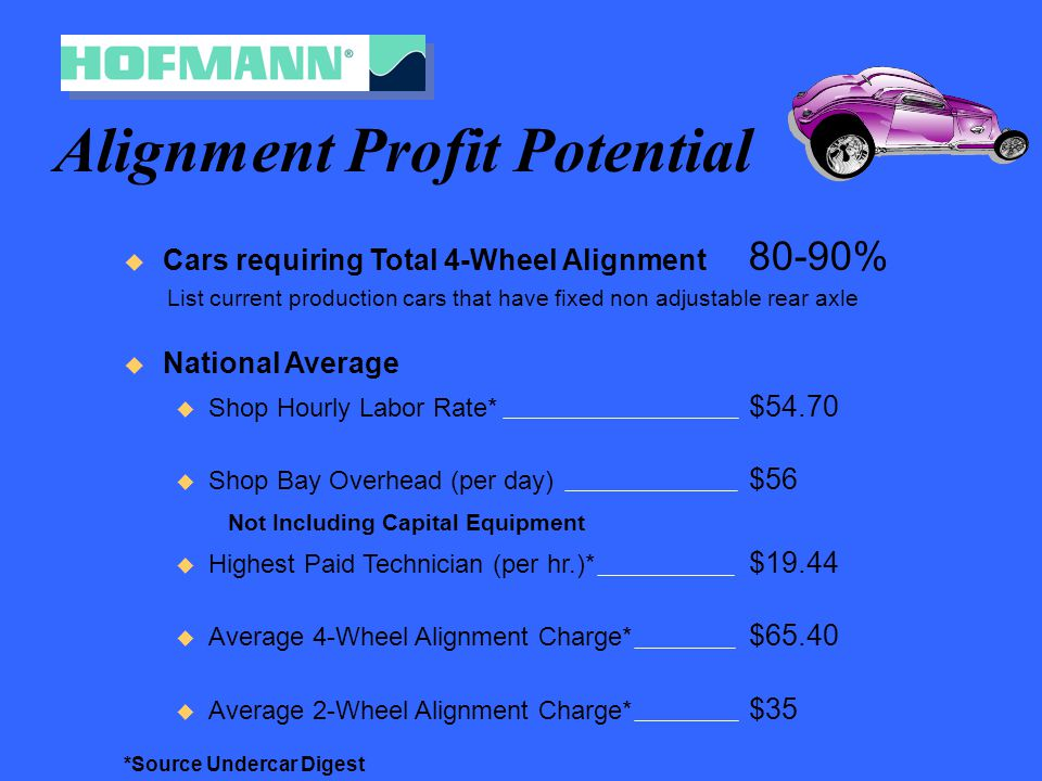 Alignment Profit Potential u Cars requiring Total 4-Wheel Alignment 80-90% u National Average u Shop Hourly Labor Rate* $54.70 u Shop Bay Overhead (per day) $56 Not Including Capital Equipment u Highest Paid Technician (per hr.)* $19.44 u Average 4-Wheel Alignment Charge* $65.40 u Average 2-Wheel Alignment Charge* $35 *Source Undercar Digest List current production cars that have fixed non adjustable rear axle