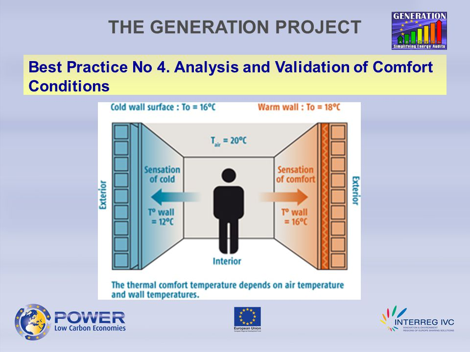 THE GENERATION PROJECT Best Practice No 4. Analysis and Validation of Comfort Conditions