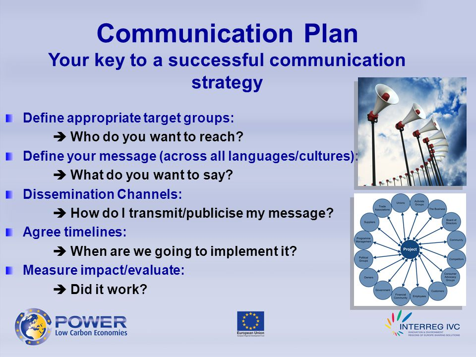 Communication Plan Your key to a successful communication strategy Define appropriate target groups:  Who do you want to reach.