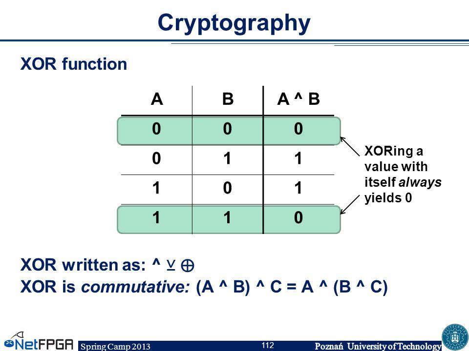 Spring Camp 2013 112 Cryptography XOR function XOR written as: ^ ⊻ XOR is commutative: (A ^ B) ^ C = A ^ (B ^ C) ABA ^ B 000 011 101 110 XORing a valu