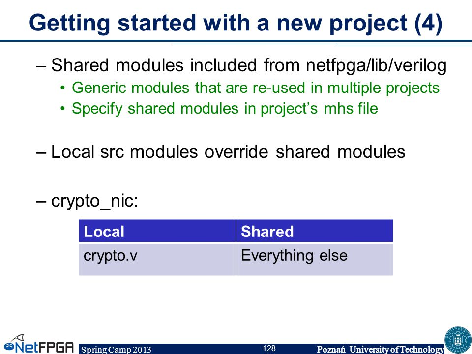 Spring Camp 2013 128 Getting started with a new project (4) –Shared modules included from netfpga/lib/verilog Generic modules that are re-used in mult