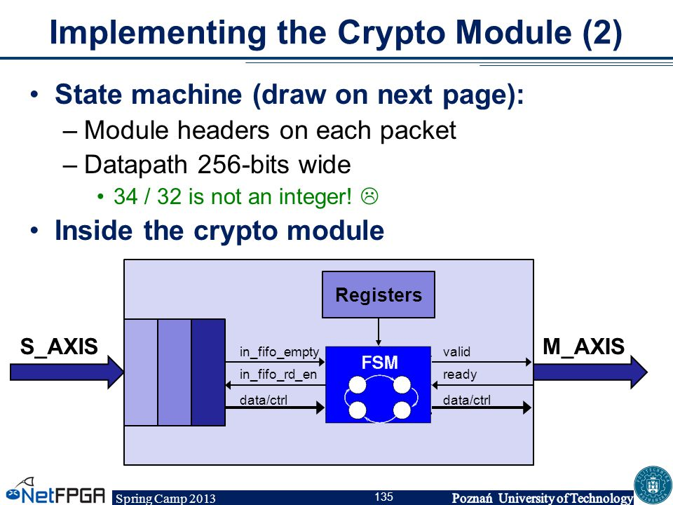 Spring Camp 2013 135 Implementing the Crypto Module (2) State machine (draw on next page): –Module headers on each packet –Datapath 256-bits wide 34 /