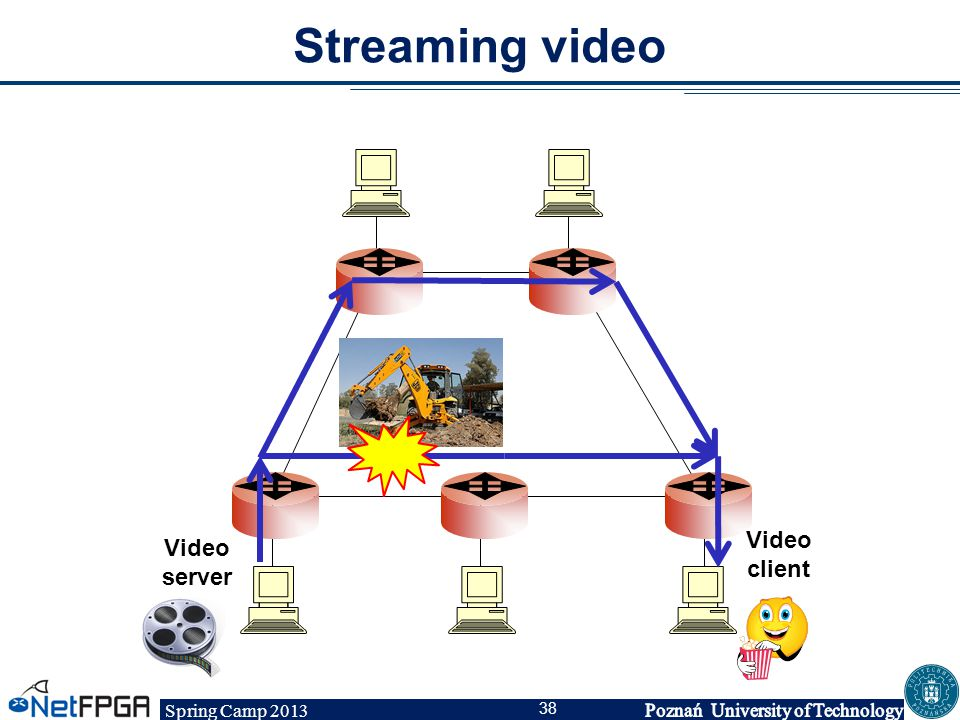 Spring Camp 2013 38 Streaming video Video client Video server