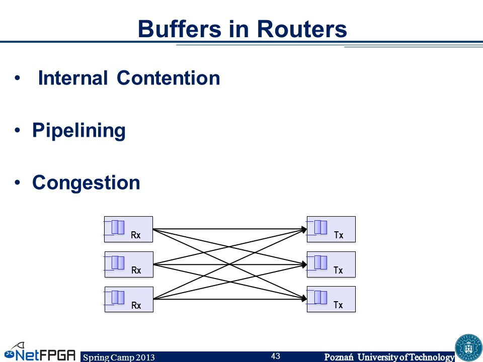 Spring Camp 2013 43 Buffers in Routers Rx Tx Internal Contention Pipelining Congestion