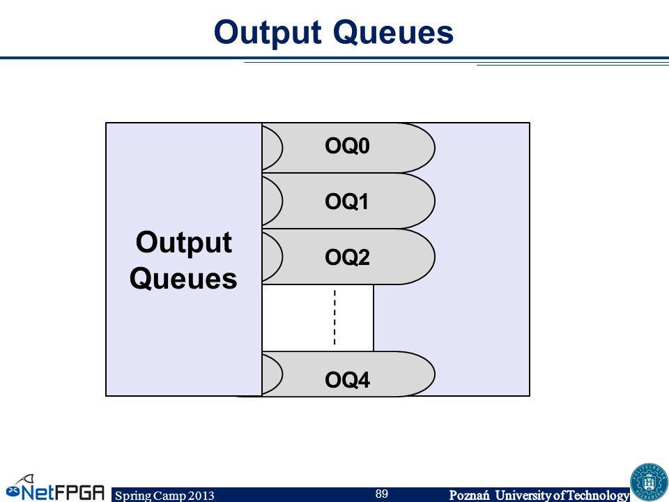 Spring Camp 2013 89 Output Queues Pkt OQ0 OQ1 OQ2 OQ4