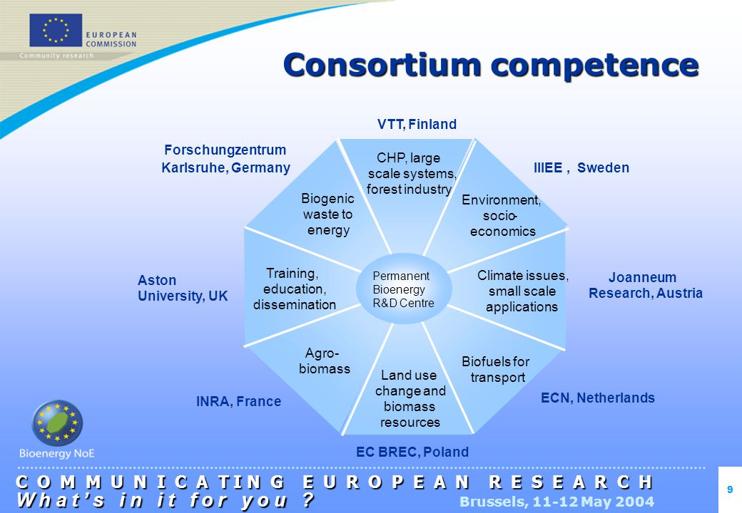 9 Consortium competence CHP, large scale systems, forest industry Climate issues, small scale applications Biogenic waste to energy Environment, socio- economics Agro- biomass Biofuels for transport Training, education, dissemination Land use change and biomass resources VTT, Finland Joanneum Research, Austria ECN, Netherlands INRA, France IIIEE, Sweden Aston University, UK EC BREC, Poland Forschungzentrum Karlsruhe, Germany Permanent Bioenergy R&D Centre C O M M U N I C A T I N G E U R O P E A N R E S E A R C H W h a t ' s i n i t f o r y o u .